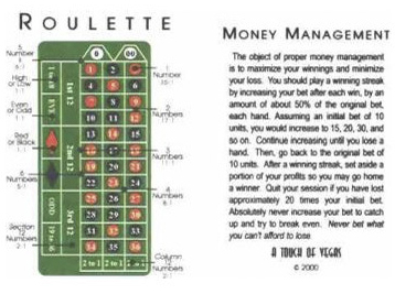 Casino Supply Roulette Strategy Card and Money Management Techniques